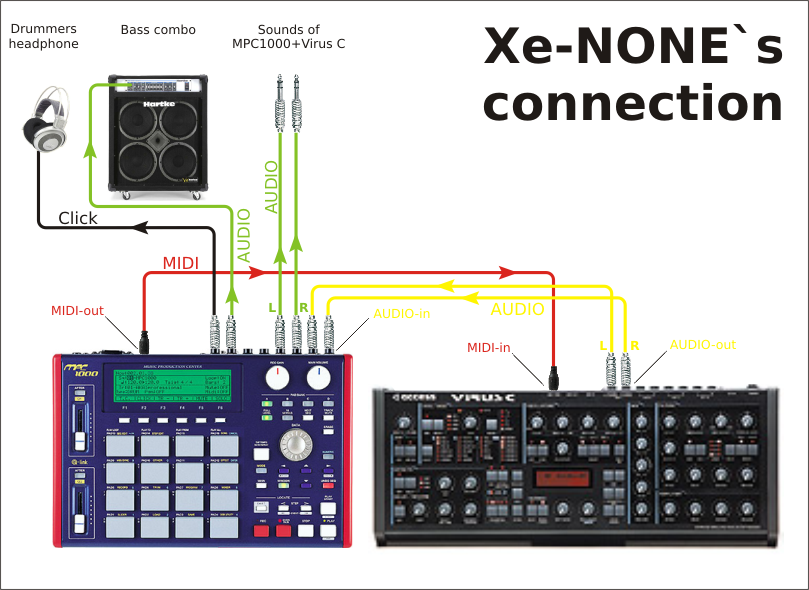 Xe-None Live  Connection