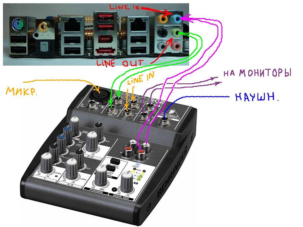 m audio fast track c400 инструкция на русском